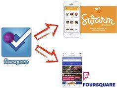 La extraña evolución de Foursquare