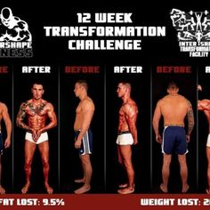 Rob's Intershape Transformation Fitness Transformation, Work Hard, Healthy Living, Lose Weight, Challenges, Wonder Woman, Working Hard, Healthy Life, Hard Work