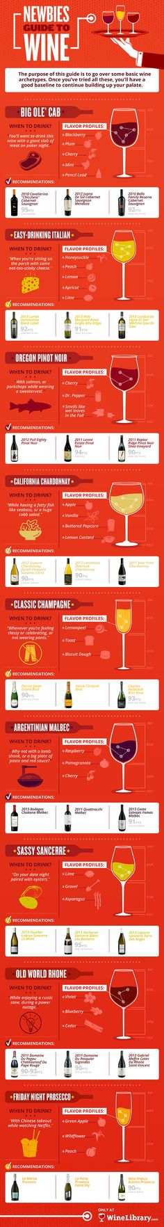 Newbies Guide to Wine #infografía