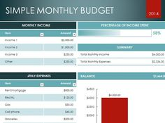 simple monthly budget template excel
