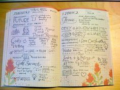 Bible Study Journals; love this!