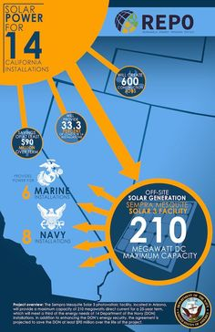 Cool Solar energy 2017: Huge federal hydropower agency begins huge new push for solar energy, starting... Great solar news Check more at http://solarelectricsystem.top/blog/reviews/solar-energy-2017-huge-federal-hydropower-agency-begins-huge-new-push-for-solar-energy-starting-great-solar-news/