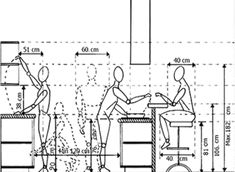 Ergonomics #人體工學