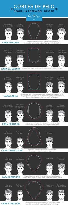 Haarschnitte nach Gesichtsform Carlos Nieto - Vestir, cortes de pelo y más en hombres - Hairstyles Haircuts, Haircuts For Men, Grunge Hair, Men Style Tips, Hair And Beard Styles, Men Hair Styles, Cut And Style, Face Shapes, Style Guides