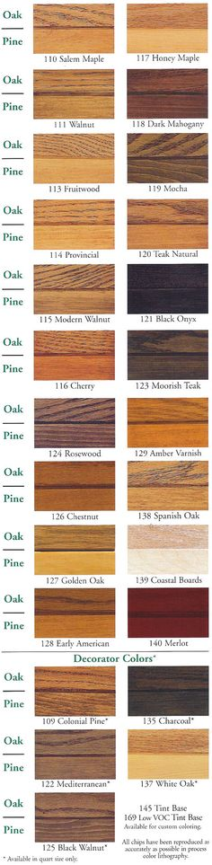 "United Gilsonite Laboratories - ZAR® Wood Finishing - ZAR® Wood Stain (supposed to avoid the ""orange"" tint)"