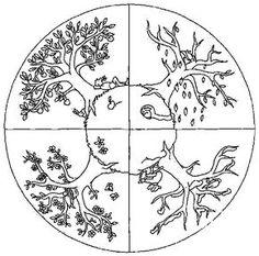 ❤︎ four seasons mandala embroidery design Mandala Coloring, Colouring Pages, Adult Coloring Pages, Coloring Books, Mandala Anti Stress, Digi Stamps, Art Plastique, Four Seasons, Seasons Of The Year