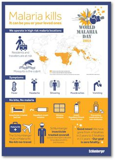 World Malaria Day 2014, Resources to educate your students about Malaria