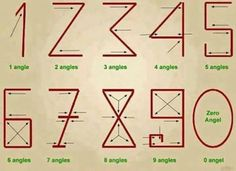 A French writer, P. Voizot1, entertained the theory that originally a numeral contained as many angles as it represents units. He did not claim credit for this explanation, but ascribed it to a writer in the Genova Catholica Militarite.