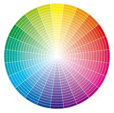 circulo cromatico completo grande - Pesquisa Google