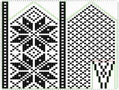 Hvordan strikke selbuvotter | Lag det selv, da vel Knitted Mittens Pattern, Knit Mittens, Baby Knitting Patterns, Crochet Pattern, Knit Crochet, Christmas Gifts For Kids, Simple Christmas, Norwegian Style, Newborn Kittens