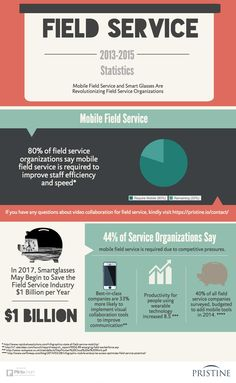 Field Service Infographic