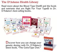 Best Books for Weight Loss! The Blood Type Series!