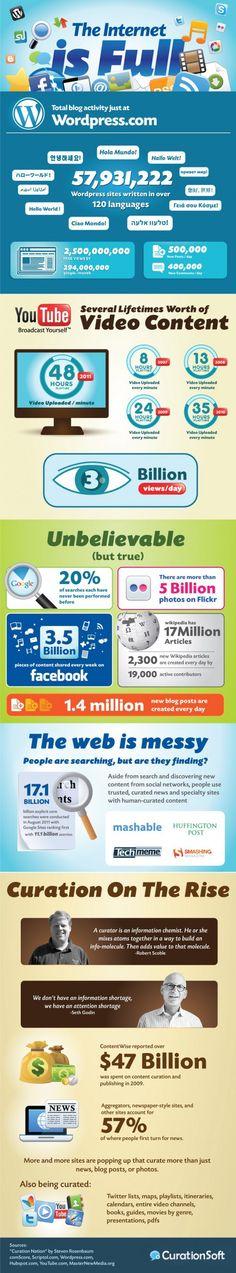 De la surabondance d'information sur Internet...