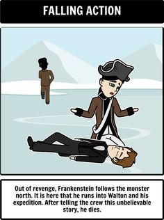 frankenstein tragic hero create a tragic hero storyboard that  frankenstein lesson plans include storyboard activities to create a frankenstein summary character analysis frankenstein themes tragic hero more
