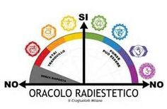 quadranti di radiestesia - Bing Immagini