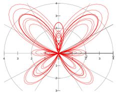 Parametric equation - Wikipedia, the free encyclopedia