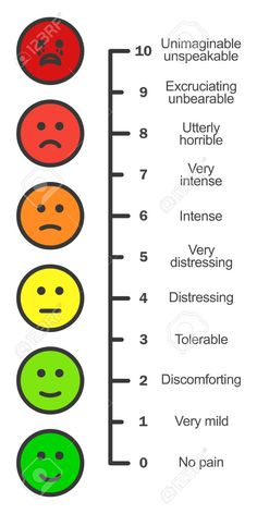 A chart of possible meanings for the pain scale. Smiley Face Icons, Pain Assessment, Counseling Worksheets, Feelings Chart, Social Emotional Activities, Pain Scale, Emotion Faces, Autism Parenting, Charts For Kids
