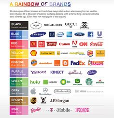 Pantone - Year in review - brands