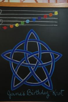 Gallery of Drawings | Chalkboard Drawings in the Waldorf Classroom: There is a nice link to the philosophy and experience of doing these drawings