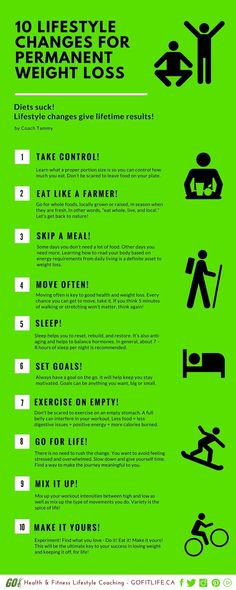 10 Lifestyle Changes for Permanent Weight Loss Infographic (1)