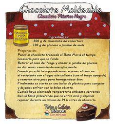 Tartas, Galletas Decoradas y Cupcakes: Recetas Pasta Modelar