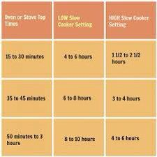 Tips for converting stovetop / oven recipes for your slow cooker. Article also includes several helpful slow cooking tips. Slow Cooker Times, Slow Cooker Freezer Meals, Slow Cooked Meals, Crock Pot Slow Cooker, Crock Pot Cooking, No Cook Meals, Slow Cooker Recipes, Cooking Tips, Cooking Recipes