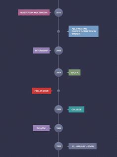 Timeline PSD - Freebies Gallery
