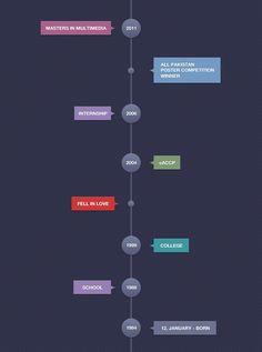 Timeline - PSD Download
