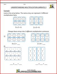 math worksheet : repeated addition multiplication and multiplication worksheets on  : Understanding Multiplication Worksheets