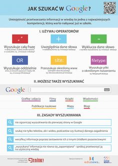EDUNEWS.PL - portal o nowoczesnej edukacji - Do pobrania Format A3, Teachers Corner, Live Picture, Evernote, Cata, School Organization, Information Technology, Study Tips, Self Development
