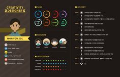 Simple Infography Intro ver. Visual Resume by Yusol Won