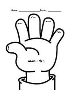 """Main Idea """"hand"""" Graphic Organizer- perfect for kids with expressive deficits Writing Art, Kids Writing, Teaching Writing, Graphic Organizer For Reading, Graphic Organizers, English Writing Skills, Writing Lessons, Best Nursing Schools, Reading Comprehension Strategies"""
