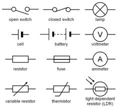 Circuit Symbols | Electronic components | Pinterest | Circuits and ...