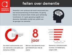 Feiten over dementie #infographic