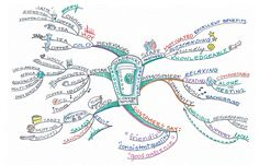 Starbucks Success Strategy Mind Map by Richard Israel and Dru Fuller