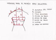 Medidas para el patrón base delantero