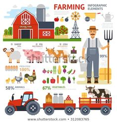 Find Farming Infographic Elements Farmer Farm Windmill stock images in HD and millions of other royalty-free stock photos, illustrations and vectors in the Shutterstock collection. Flat Design, Logo Design, Farm Windmill, Vegetable Animals, Farming, Landscape Design Plans, Garden Illustration, Safari, Vector Art