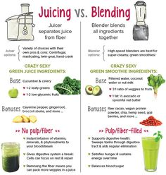 What is the Best Vegetable Juicer? - DrJockers.com