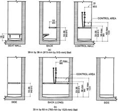 Ada Bathroom Mirror Size figure (a) is a plan view of an adult wall hung water closet. the