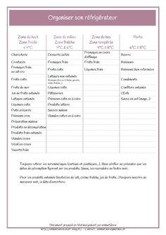 Organisation a la maison l 39 armoire pharmacie - Organisation menage planning ...