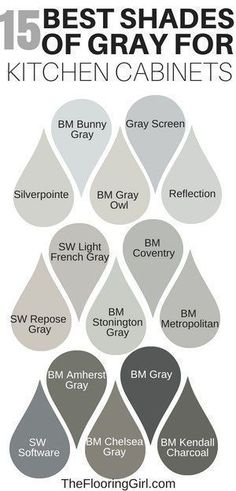 Best shades of gray for kitchen cabinets and bathroom vanities. DIY Home Decor and Kitchen Decor. diy kitchen decor Best Paint Colors For Kitchen Cabinets And Bathroom Vanities Best Kitchen Colors, Kitchen Paint Colors, Gray Kitchen Paint, Best Paint For Kitchen, Popular Kitchen Colors, Best Bathroom Paint Colors, Grey Kitchen Cabinets, Kitchen Redo, Kitchen Ideas