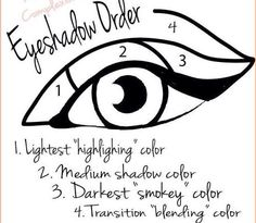 Eyeshadow order