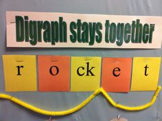 Reading intervention bulletin board to go along with Wilson Reading Program.  Use pipe cleaners for multi-sensory chunking of words.