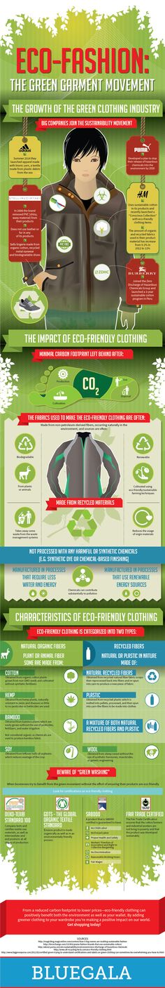 Eco-fashion [Infographic] | ecogreenlove