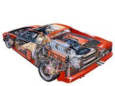 Ferrari_512_Testarossa_2