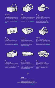 Mixed Reality, Virtual Reality, Augmented Reality : Headsets  Other Amazing Gadgets: http://www.damniwantit.net/category/gadgets-and-gear/