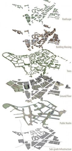 Image from Harvard University, Allston Campus Master Plan by Ayers Saint Gross in Cambridge, United States. Villa Architecture, Architecture Mapping, Architecture Graphics, Architecture Drawings, Architecture Diagrams, Architecture Portfolio, Urban Design Diagram, Urban Design Plan, Urban Landscape