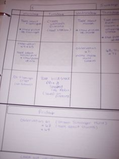Science lesson plans Planning science curriculum