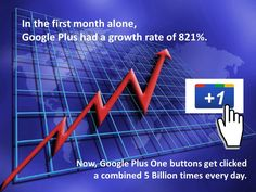 Google Plus, Google's recently launched social media platform, is meant to compete directly with Facebook. Growing customer dissatisfaction with Facebook as well as product offerings that aren't available on its competitor have helped to gain Google Plus more and more market share.