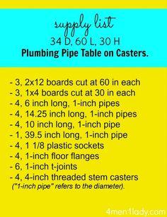 DIY Plumbing Pipe Table Tutorial. - 4 Men 1 Lady